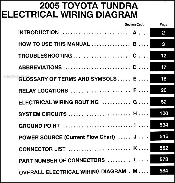 2005ToyotaTundraEWD TOC 2005 toyota tundra wiring diagram manual original  at soozxer.org