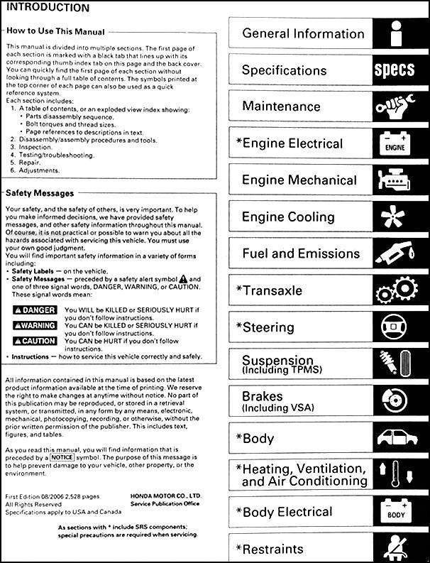 faxon shop manuals for car truck owners diy service. Black Bedroom Furniture Sets. Home Design Ideas