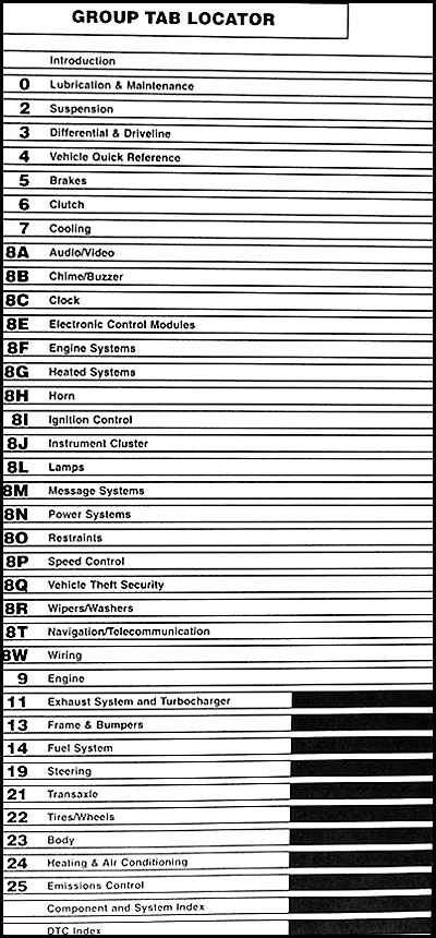 2006 Chrysler Pt Cruiser Repair Shop Manual Original 4