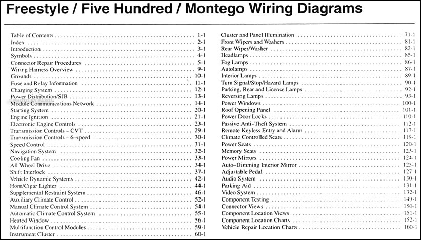 2006Ford500WD TOC 2006 freestyle, 500, montego wiring diagram manual original 2005 ford five hundred fuse box diagram at soozxer.org