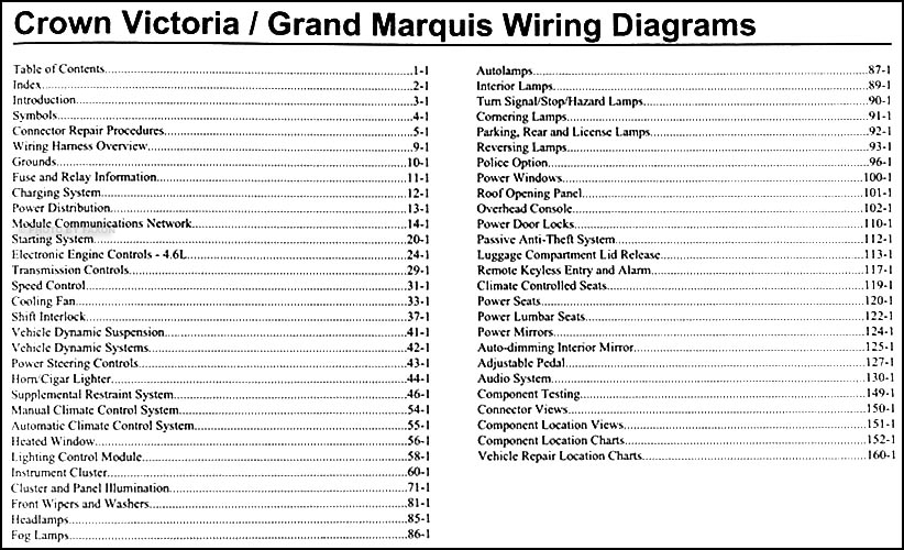 2006FordCrownVictoriaWD TOC 2006 crown victoria & grand marquis original wiring diagram manual 2006 ford crown victoria wiring diagram at crackthecode.co
