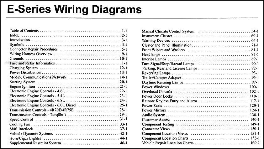 2006FordE SeriesWD TOC 2006 ford econoline van & club wagon wiring diagram manual original 2012 ford e350 wiring diagram at bakdesigns.co