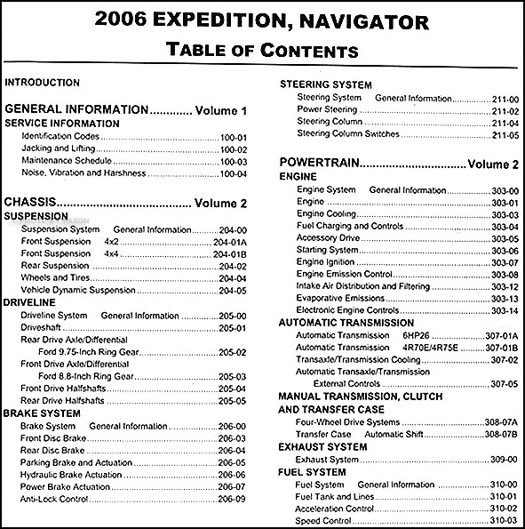 encontr manual 2006 ford expedition owners manual download. Black Bedroom Furniture Sets. Home Design Ideas