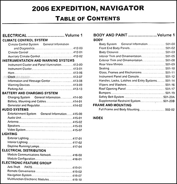 service manual pdf 2006 ford expedition service manual. Black Bedroom Furniture Sets. Home Design Ideas