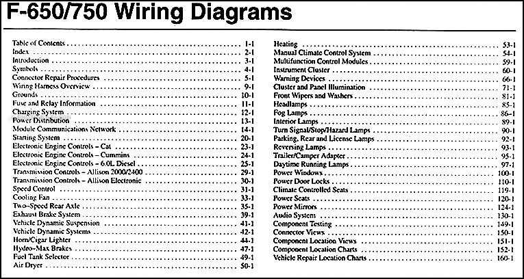 2006FordF 650OWD TOC 2006 ford f650 f750 medium truck wiring diagram manual original 2004 ford f750 fuse box diagram at mifinder.co