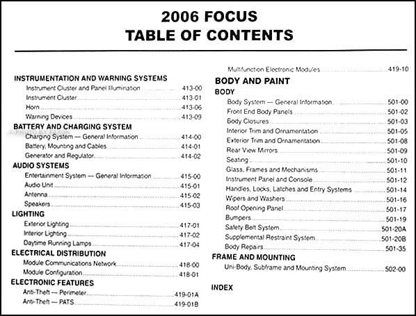 2000 Ford Focus Schematics