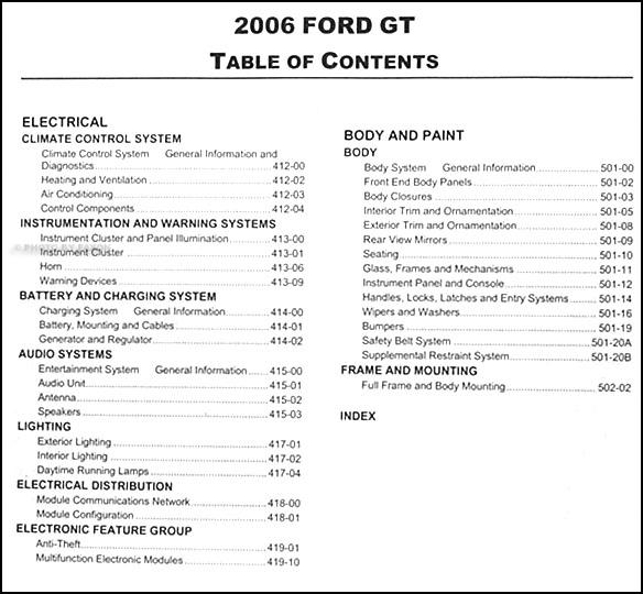 service manual pdf 2006 ford gt repair manual 100. Black Bedroom Furniture Sets. Home Design Ideas