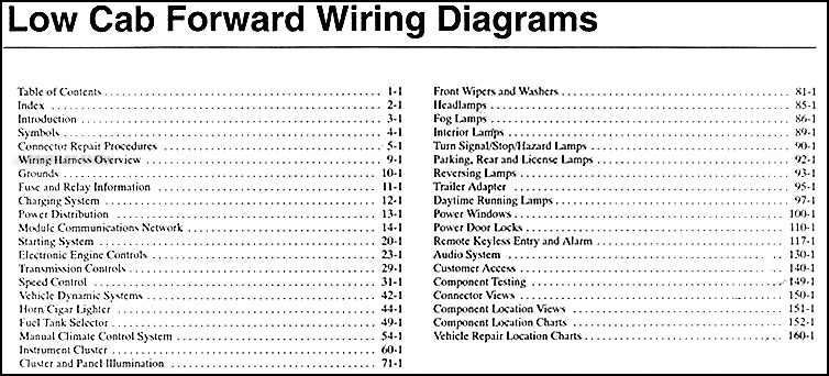 2006 Low Cab Forward Truck Wiring    Diagram    Manual Original