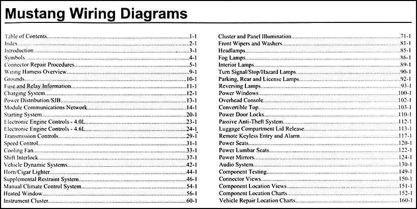 2006FordMustangWD TOC 2006 ford mustang wiring diagram manual original 2006 mustang wiring diagram at bakdesigns.co