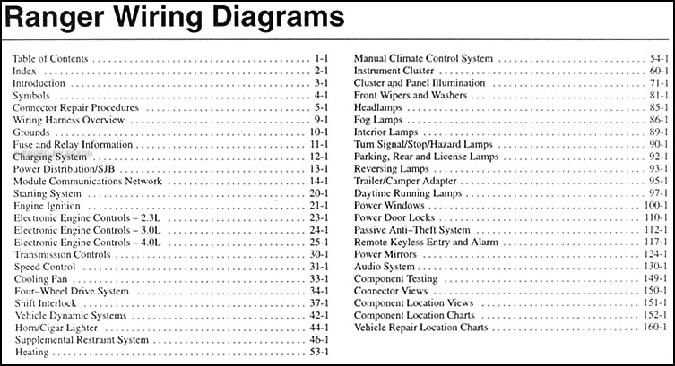 2006FordRangerOWD TOC 2006 ford ranger wiring diagram manual original 1993 ford ranger wiring diagram at edmiracle.co