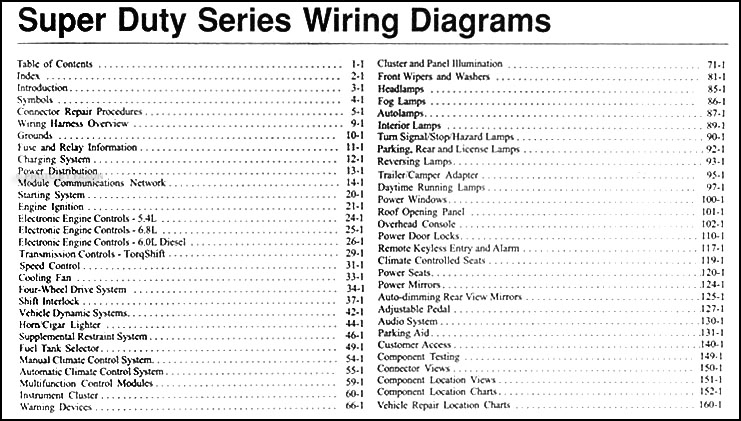 2006FordSuper DutyWD TOC 2006 ford f 250 thru 550 super duty wiring diagram manual original  at webbmarketing.co