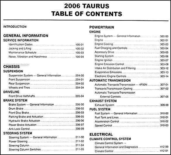 service manual pdf 2006 ford taurus transmission service. Black Bedroom Furniture Sets. Home Design Ideas