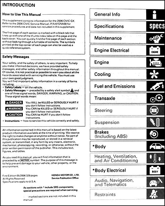 honda civic 2006 workshop manual pdf