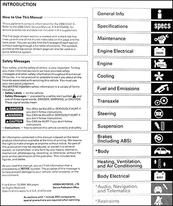 2006 honda civic si repair shop manual supplement original rh faxonautoliterature com 2006 Honda Civic Hybrid Manual 2006 honda civic si owners manual