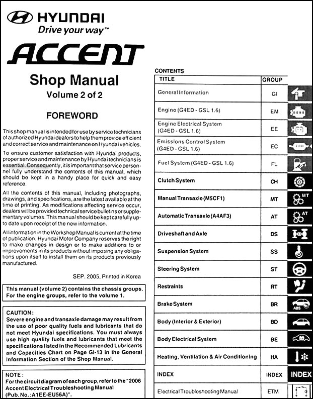 2006 hyundai accent repair shop manual 2 volume set original rh faxonautoliterature com 2002 Hyundia Sonata Engine Diagram Hyundai Body Parts Diagram
