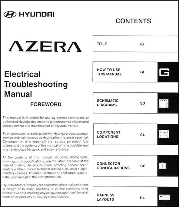 2006 hyundai azera electrical troubleshooting manual original 2006 Hyundai Azera Problems 2006 hyundai azera radio wiring diagram