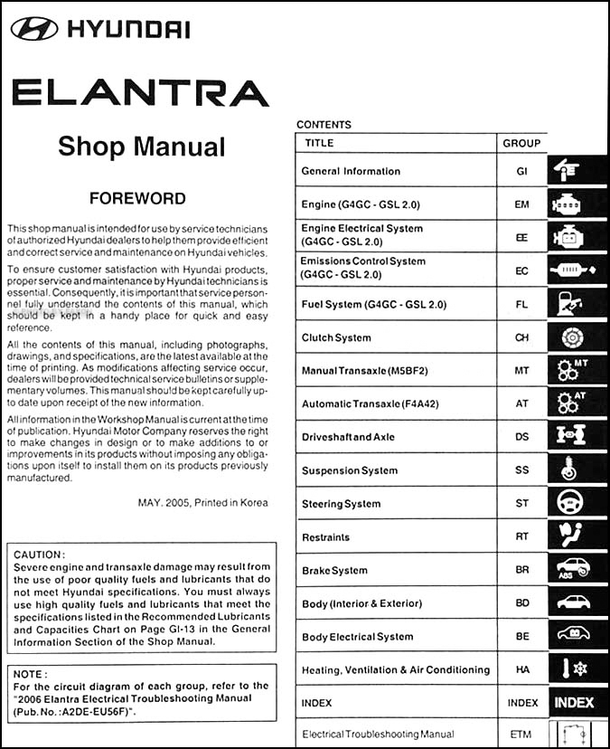 hyundai elantra wiring diagrams 1994 36 wiring diagram. Black Bedroom Furniture Sets. Home Design Ideas