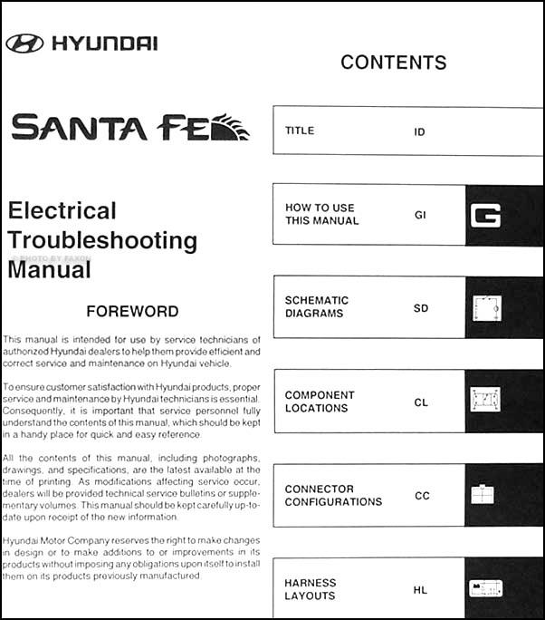 2006 Hyundai Santa Fe Electrical Troubleshooting Manual