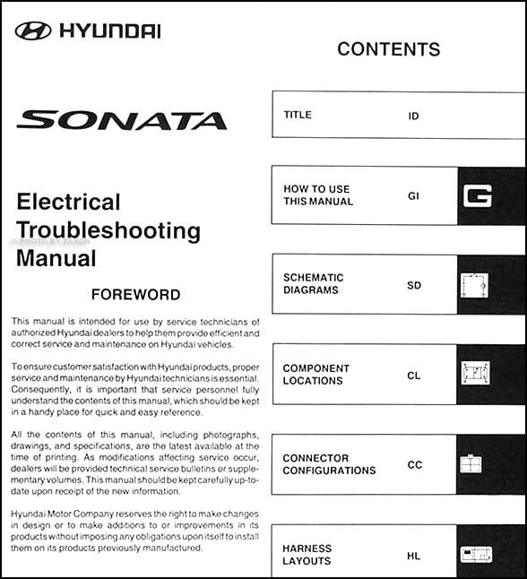 2006HyundaiSonataETM TOC 2006 hyundai sonata electrical troubleshooting manual original 2003 hyundai sonata radio wiring diagram at aneh.co