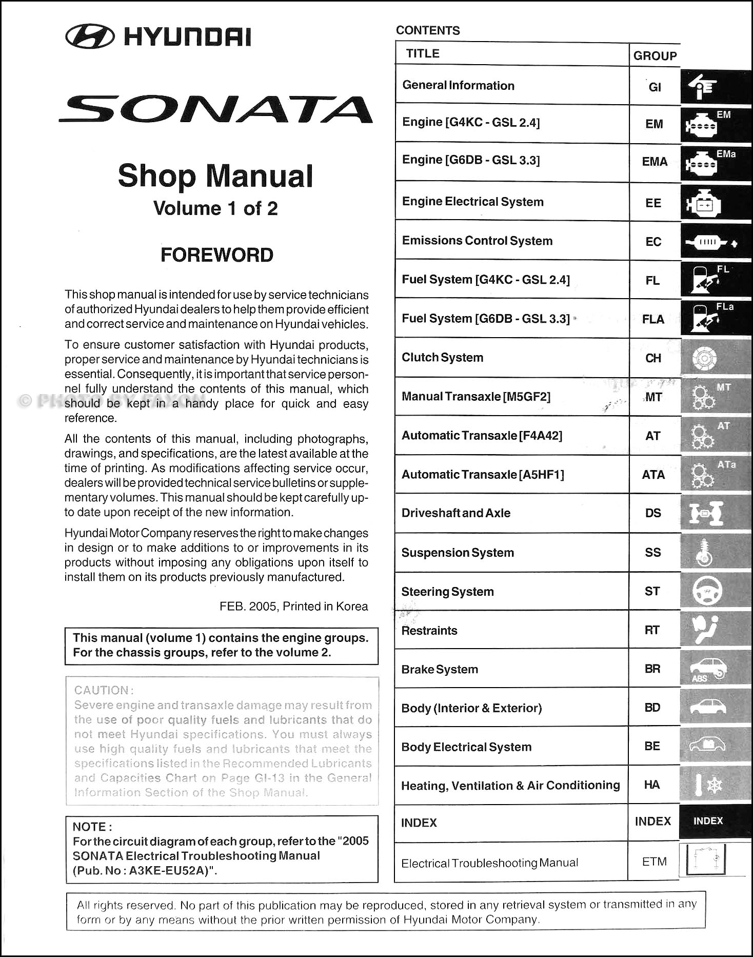 2006HyundaiSonataORMSet TOC 2006 hyundai sonata repair shop manual original 2 volume set 2006 hyundai sonata wiring diagram at gsmx.co