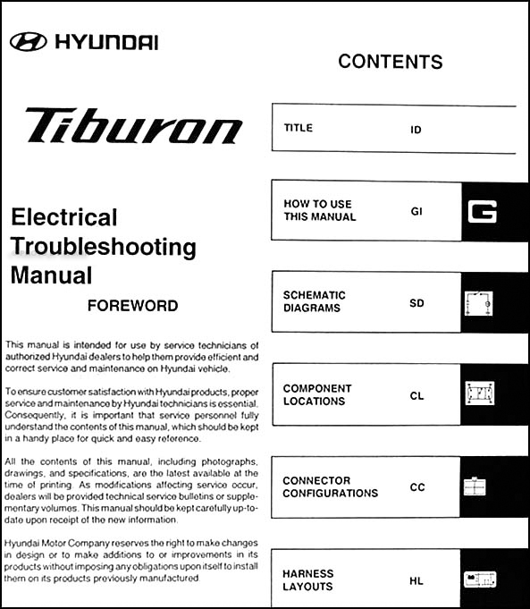 2006HyundaiTiburonETM TOC 2006 hyundai tiburon electrical troubleshooting manual original 2006 hyundai tiburon wiring diagram at soozxer.org