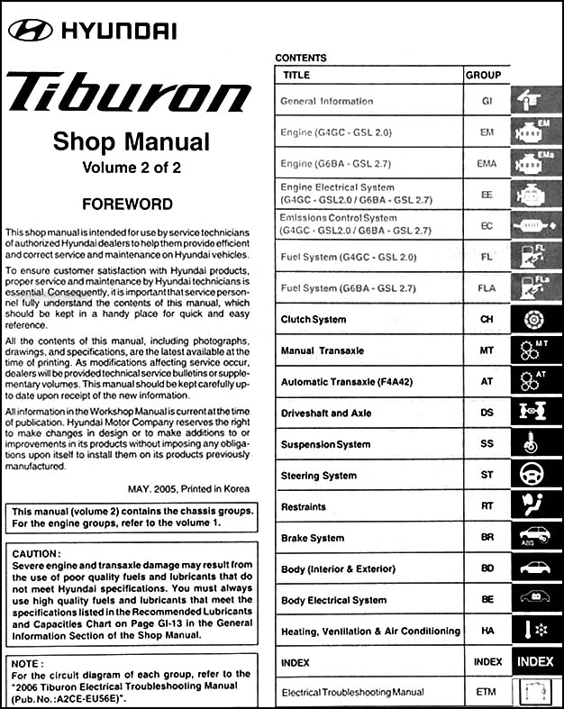 2006HyundaiTiburonORM TOC 2006 hyundai tiburon repair shop manual set original  at fashall.co