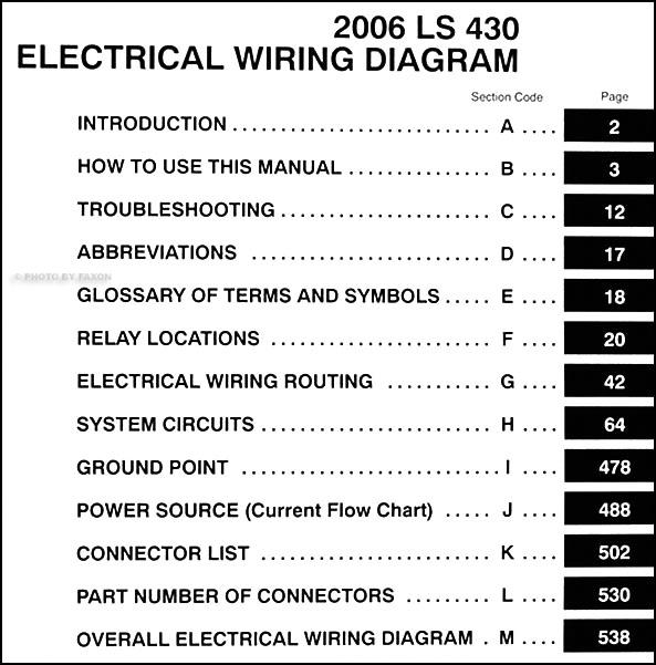 2006 lexus ls 430 wiring diagram manual original rh faxonautoliterature com 1990 Lexus LS400 Wiring Audio 2007 lexus rx400h wiring diagram