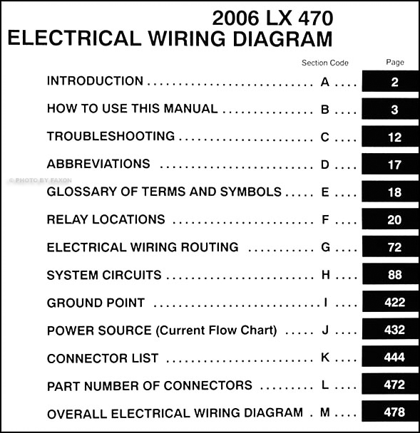 2006 lexus lx 470 wiring diagram manual original. Black Bedroom Furniture Sets. Home Design Ideas