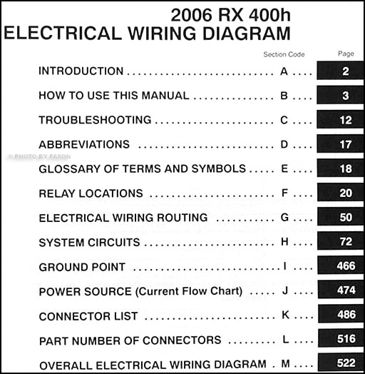 2006 Lexus Rx 400h Wiring Diagram Manual Original