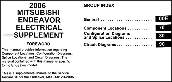 2006MitsubishiEndeavorORMS TOC 2006 mitsubishi endeavor wiring diagram manual original  at edmiracle.co