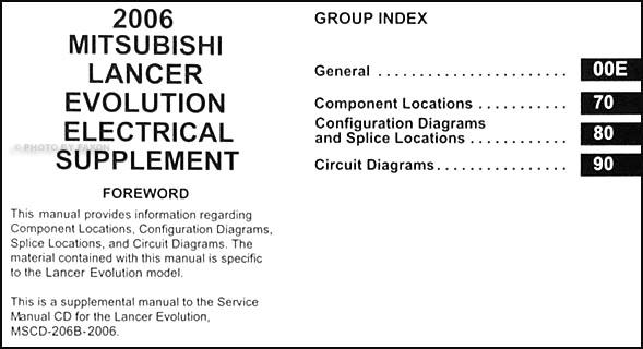[SCHEMATICS_4HG]  2008 Mitsubishi Lancer Evolution Wiring Diagram Original Diagram Original -  TRANSMISSIONDIAGRAMS.DOCTREE.IN | Wiring Diagram Of Mitsubishi Lancer |  | Diagram Database - Doctree