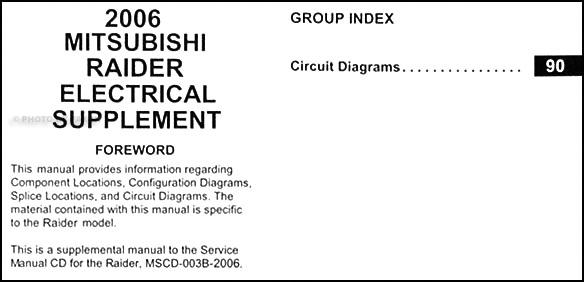 2006 Mitsubishi Raider Wiring Diagram Manual Original. 2006 Mitsubishi Raider Wiring Diagram Manual Original Table Of Contents. Mitsubishi. 2006 Mitsubishi Wiring Diagram At Eloancard.info