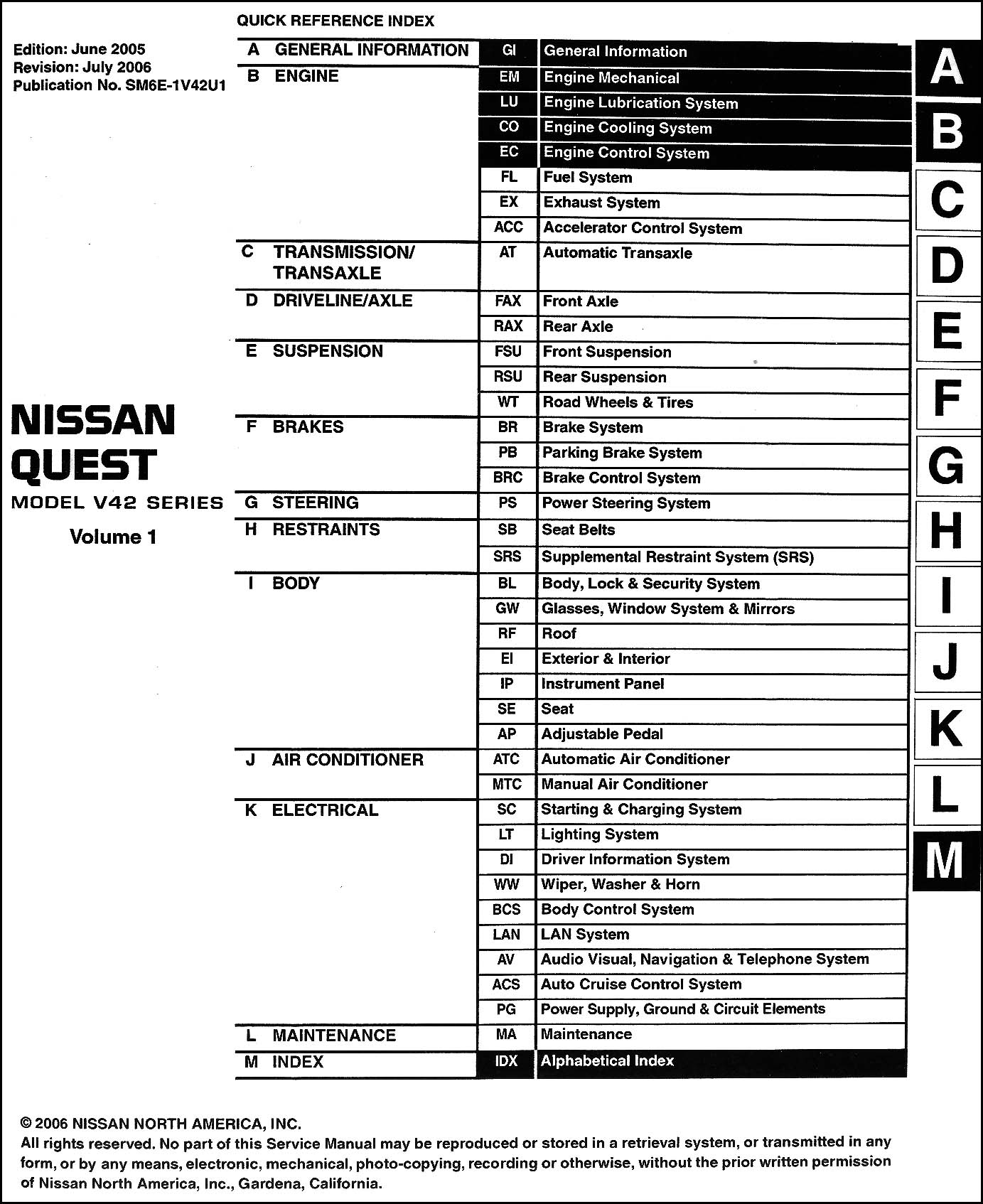 2006 nissan quest repair shop manual 4 volume set original. Black Bedroom Furniture Sets. Home Design Ideas