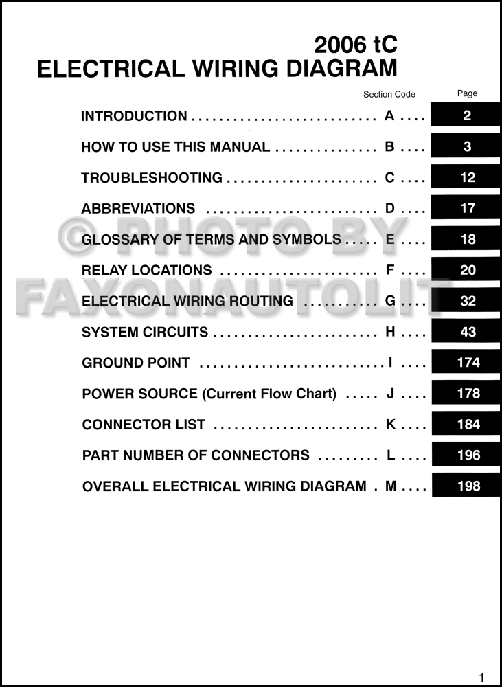 2006SciontCEWD TOC 2006 scion tc wiring diagram manual original 06 scion tc wiring diagram at virtualis.co