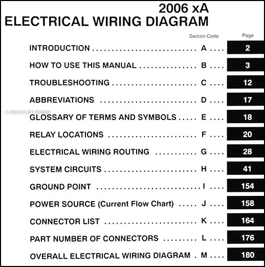 2006 scion xa wiring diagram manual original