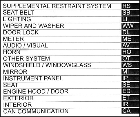 2006ScionxBORM TOC2 2006 scion xb repair shop manual original set 2006 scion xb wiring diagram at eliteediting.co