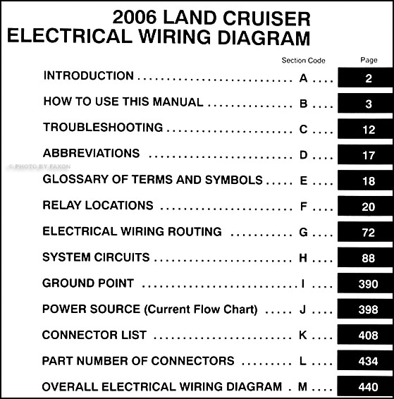 2006ToyotaLandcruiserWD TOC 2006 toyota land cruiser wiring diagram manual original toyota land cruiser wiring diagram at bakdesigns.co