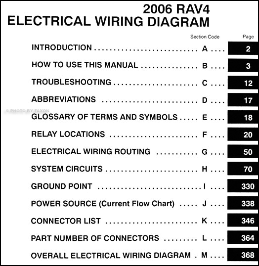2006 Toyota Rav4 Wiring Diagram Manual Original