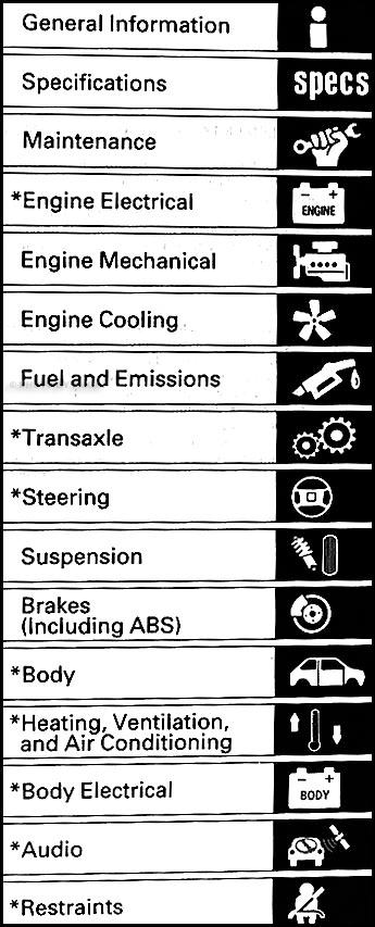 2007 2008 honda fit repair shop manual original rh faxonautoliterature com 2007 Honda Fit 2007 honda fit repair manual