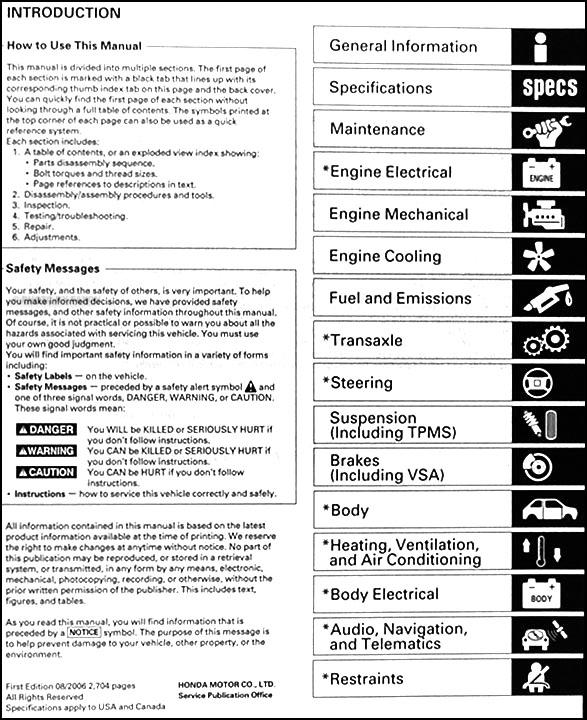 2007 Acura RDX Repair Shop Manual Original