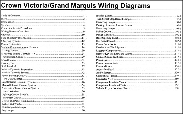 2007FordCrownVictoriaWD TOC 2007 crown victoria & grand marquis original wiring diagram manual Painless Wiring Diagram at highcare.asia
