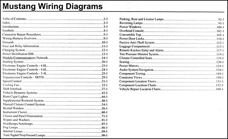 Fordmustangwd Toc on 1937 Ford Wiring Diagram