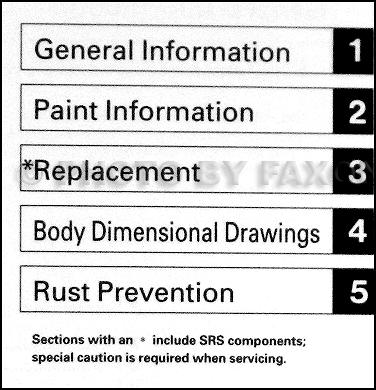 2007 honda fit repair manual pdf