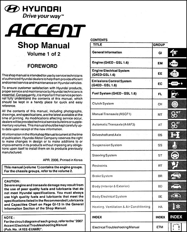 2007 hyundai accent repair shop manual 2 volume set original rh faxonautoliterature com Hyundai Body Parts Diagram Hyundai Body Parts Diagram