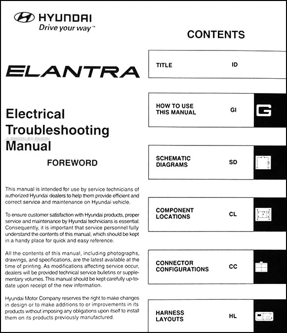 2007 hyundai elantra radio wiring diagram 2007 2001 hyundai santa fe radio wiring diagram wiring diagram and hernes on 2007 hyundai elantra radio