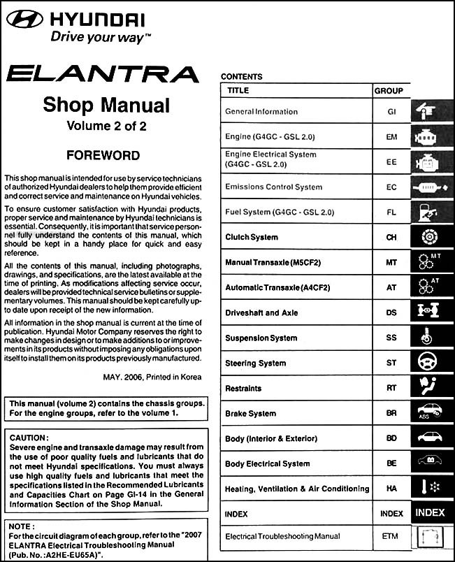 2007 hyundai elantra repair shop manual 2 volume set original rh faxonautoliterature com 2011 hyundai accent shop manual hyundai accent 2011 service repair manual