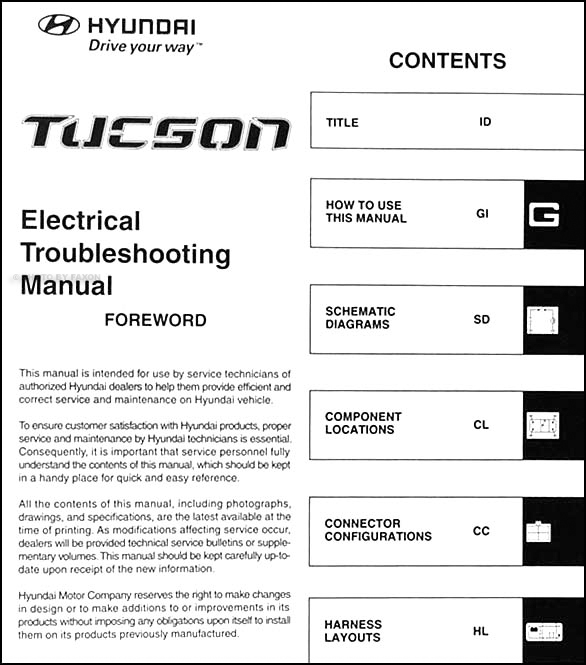 2007 Hyundai Tucson Electrical Troubleshooting Manual Original Table Of Contents