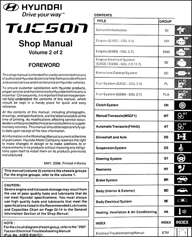 2006 hyundai tucson engine service manual 2008 hyundai. Black Bedroom Furniture Sets. Home Design Ideas