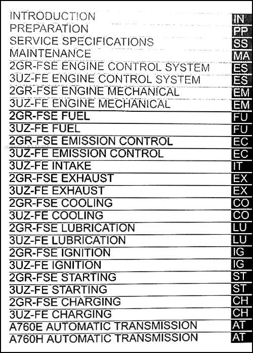 2007 Lexus Gs 350 Gs430 Repair Manual 5 Volume Set Gs350