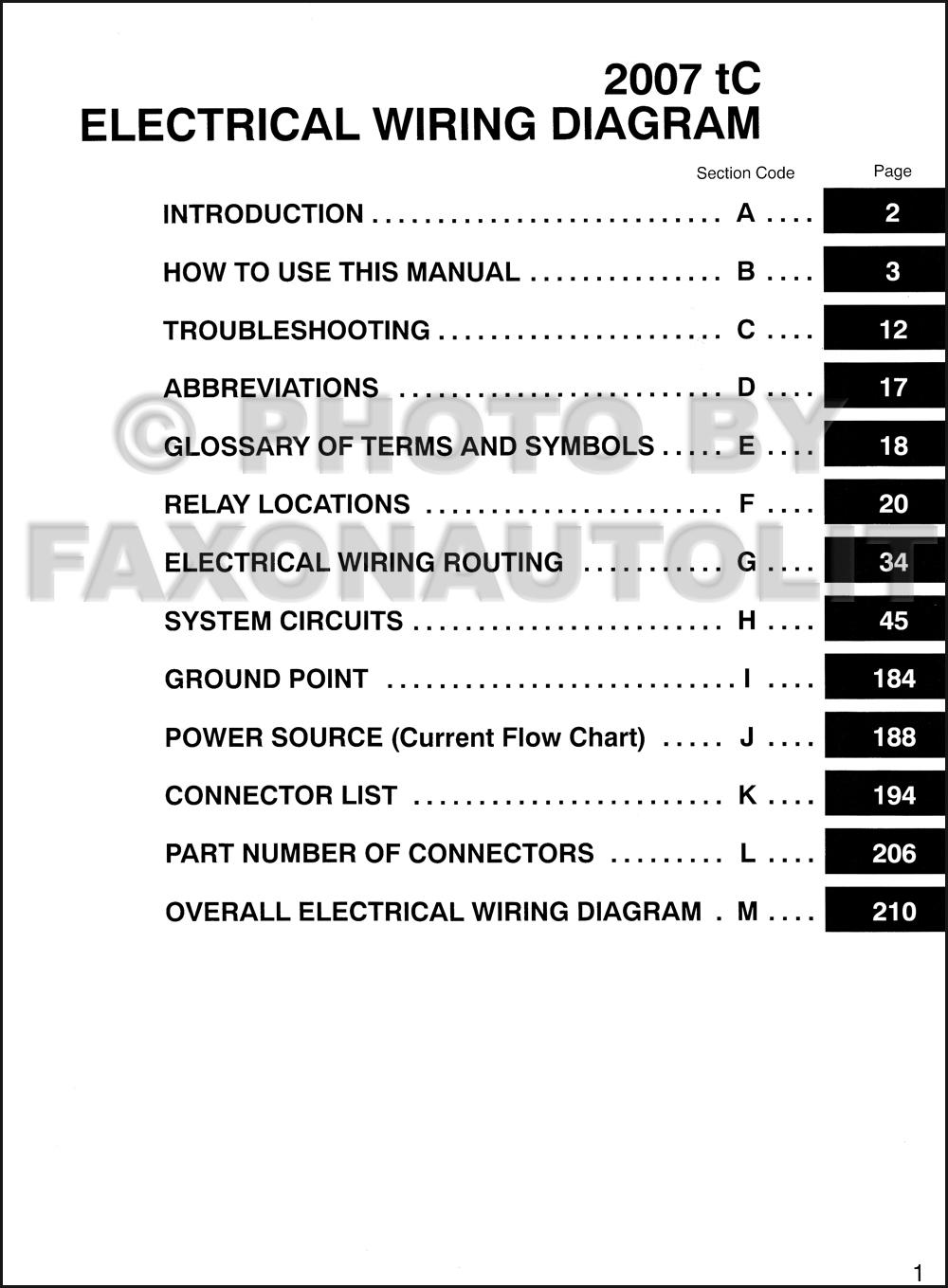 2007 scion tc wiring diagram manual original rh faxonautoliterature com 2007 scion tc stock radio wiring diagram 2007 scion tc stereo wiring diagram